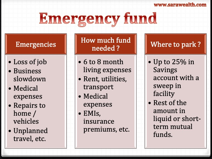 explains emergency fund need, how much is needed and where to park